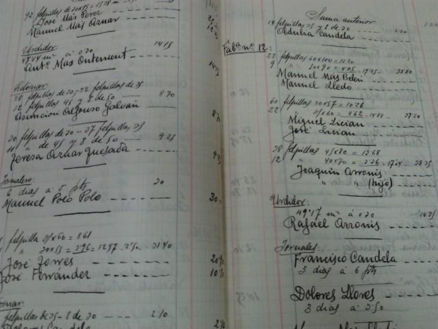"""El libro de  salarios de la fábrica de alfombras """"Hijo de Augusto Mas"""", desde 1875 a 1975,  documento destacado del archivo municipal"""
