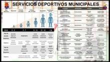 Servicios deporivos municipales
