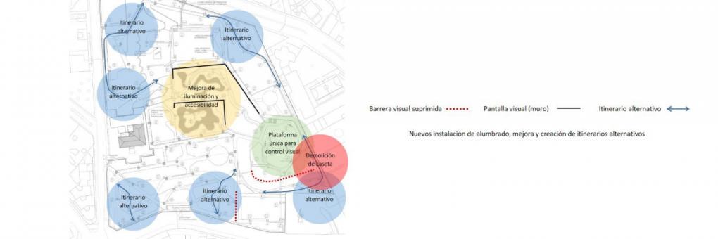 El projecte de remodelació del Parc Nou, candidat als premis d'urbanisme amb perspectiva de gènere