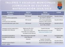 matricula 2018-2019